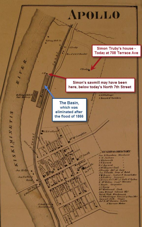 1861-Basin&Sawmill